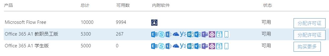《Windows PowerShell批量创建Office 365 子账户(转)》